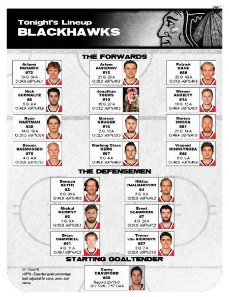 Blackhawks-lineup-card-21-450x582
