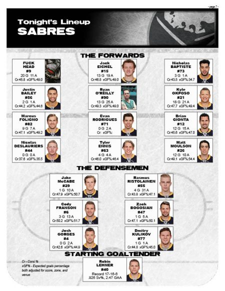 Sabres-lineup-card-1-450x582