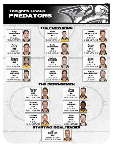 Predators-lineup-card-2-450x582